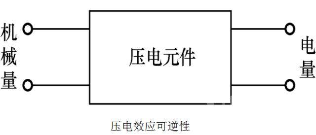 电路 电路图 电子 原理图 640_274