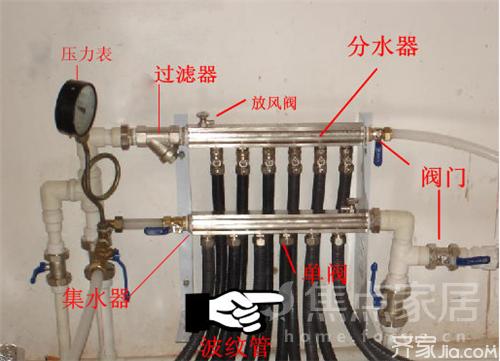 地暖分水器怎么用-首次运行通热水图片